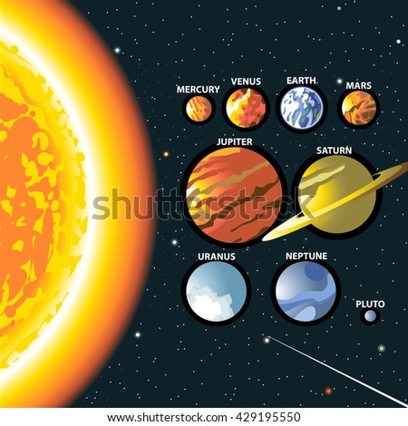 Solar system. Sun and planets of the milky way galaxy. Mercury, venus, earth, mars, jupiter, saturn, uranus, neptune and pluto. Digital vector image. - stock vector