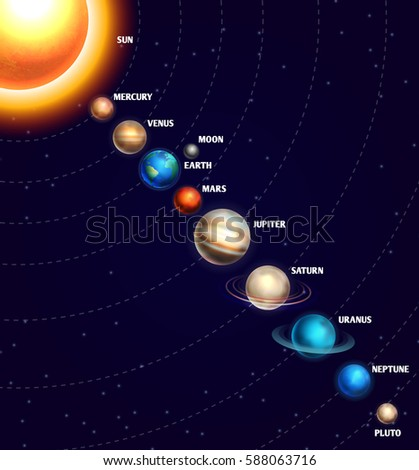 what causes the planets and moons in our solar system to orbit the sun - photo #19