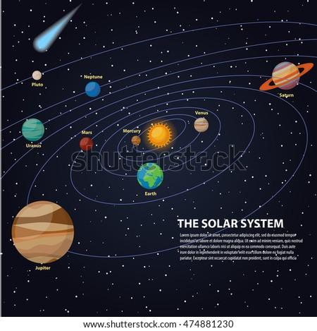 neptune the solar system jupiter - photo #30