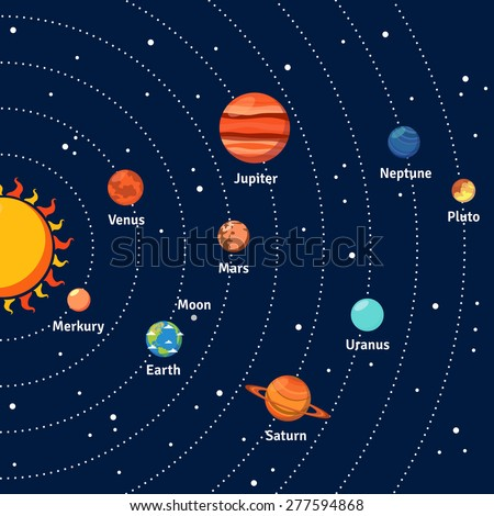 Solar system with sun orbits and planets on dark blue background flat vector illustration - stock vector