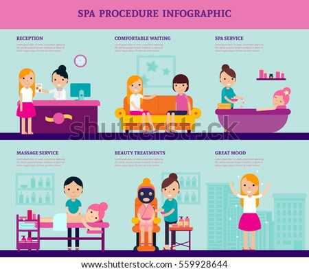 Stages Salon Day Spa