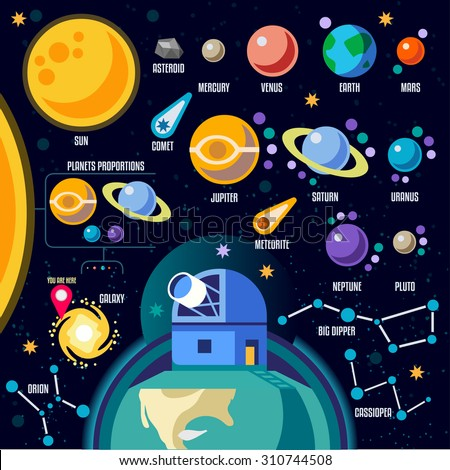 Space 3D Galaxy New Horizons of the Solar System. Galaxy Discovery Infographic. Flat Icon Set Planets Pluto Venus Mars Jupiter Comet Skyrocket Astronaut Around the Solar System. Aerospace Vector Image - stock vector