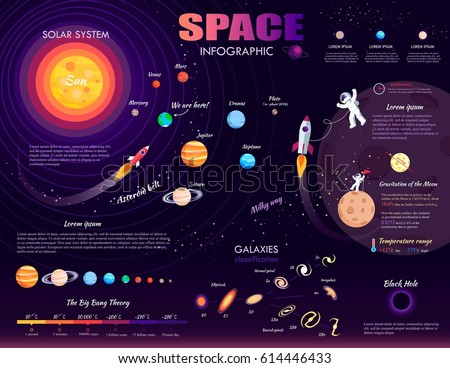 Space Infographic On Purple Background Vector Stock Vector