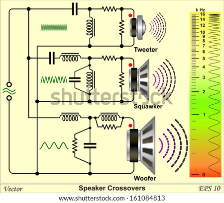 circuit diagram symbols stock photos, royaltyfree images, wiring diagram