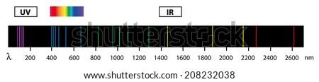 spectrum of hydrogen - stock vector