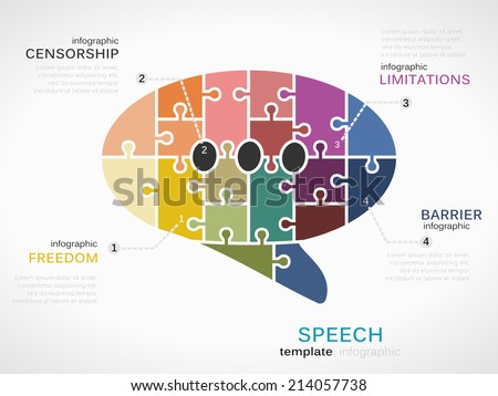 the concept of the human speech process Chapter two communication process the communication process is  each team takes on its own human characteristics  the concept has spread from the world.