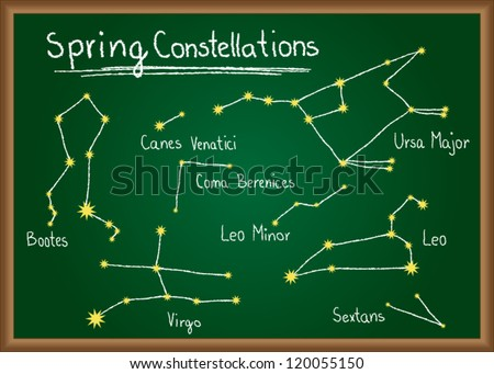 Spring Constellations of northern sky drawn on school chalkboard