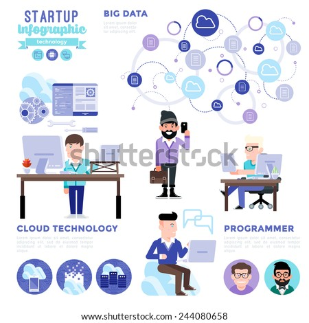 Startup Infographic Cloud Technology. Creative workspace big data Infographic Elements. Data cloud hosting icon and characters of programmer. Modern Flat Vector Design Illustration isolated on white. - stock vector