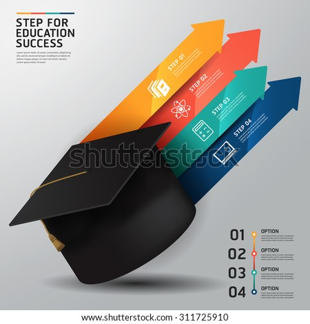 step success education concept infographics. Vector illustration. can be used for workflow layout, banner - stock vector