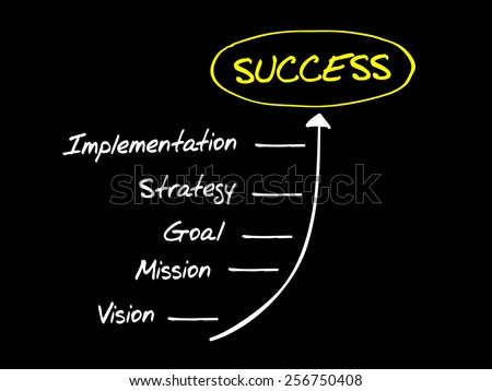 Steps to Success timeline, business concept - stock vector
