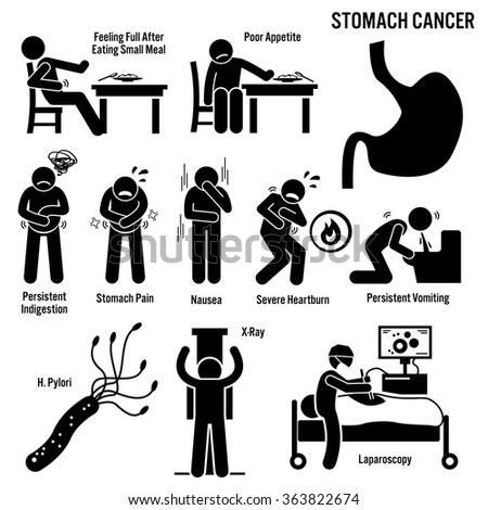 Stomach Cancer Symptoms Causes Risk Factors Diagnosis Stick Figure Pictogram Icons - stock vector