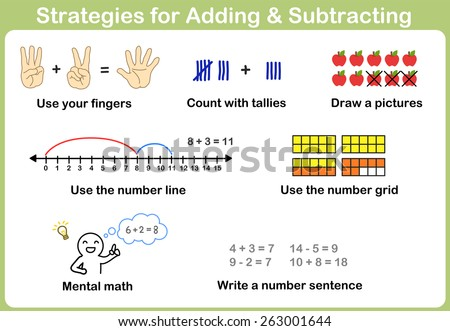 Strategies for Adding and Subtracting for kids  - stock vector