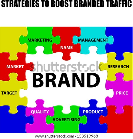 Strategies to Boost Branded Traffic - stock vector