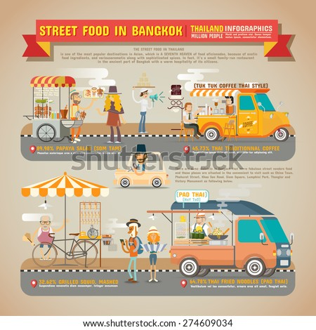 Street Food in Bangkok Infographics - stock vector