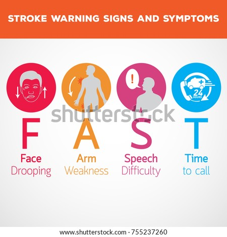 True love signs and symptoms