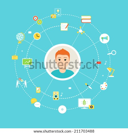 Students Learning Styles and Methods Icons. Education Concept - stock vector