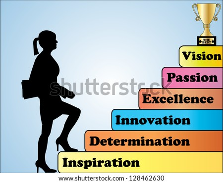 Success Concept Illustration - A Professional Businesswoman climbing a set of necessary behavior steps towards being the best in the world - stock vector