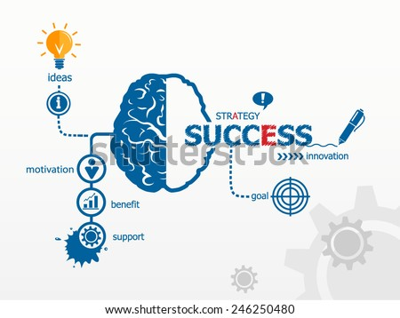 Success concept with drawing success strategy plan. Work flow layout, diagram - stock vector