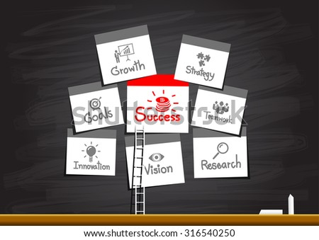 Success idea in post it as inspiration concept - stock vector