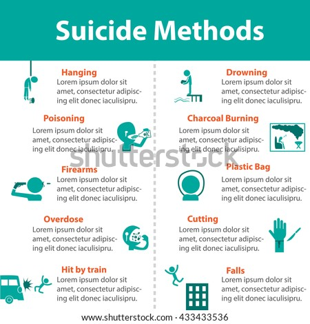 suicide methods and universal term Where a suicide method is particularly popular in men, it will often also be popular in women, and vice versa of suicide in general in historical terms.