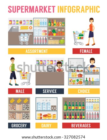 Supermarket infographics, man and woman shopping with cart. Product assortment. Flat design vector illustration - stock vector