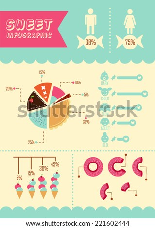 Sweet infographics. Pie diagram and sugary graphics. Vector illustration. - stock vector