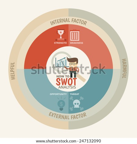 SWOT Analysis infographics template with businessman character present information for business growth - stock vector