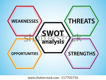 manchester city swot analysis marketing essay Home » blog » case studies » swot:  use the swot analysis to discover key internal and external issues and  tagged healthcare marketing plan, swot analysis.