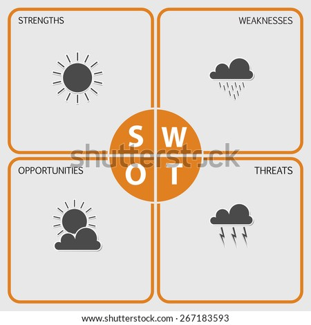 the swot analysis of orange Industry swot the way  orange juice, producing more than 80% of global  production south africa  the citrus industry swot analysis.