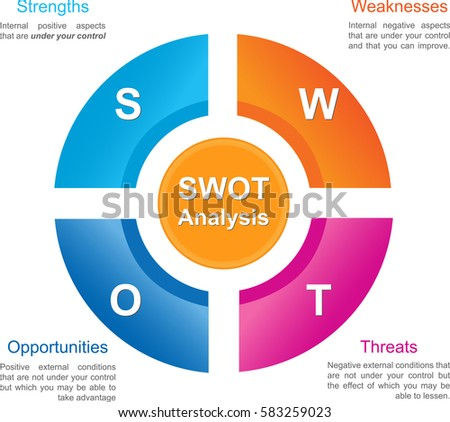 swot analysis template business presentation stock vector, Powerpoint templates