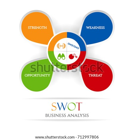 Swot business diagram swot matrix used stock vector 712997806 swot business diagram or swot matrix used to evaluate the strengths weaknesses ccuart Image collections