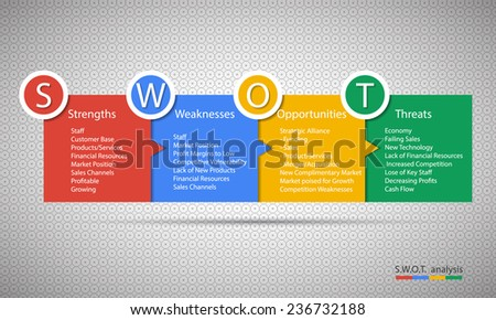 Swot Business Infographic. EPS10 vector - stock vector