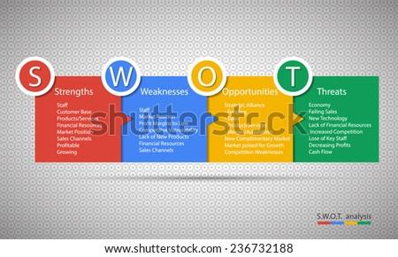 Swot Business Infographic. EPS10 vector - stock vector