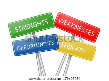 SWOT four colorful post signs vector - stock vector