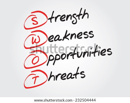 SWOT, Strength, Weakness, Opportunities, Threats Business Infographic presentation diagram, analysis strategy - stock vector