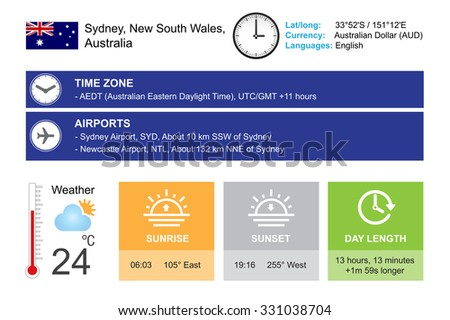 Sydney, New South Wales, Australia. Infographic design. Time and Date. Weather widgets template. Infographic isolated on white. - stock vector