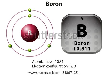 Boron Stock Images, Royalty-Free Images & Vectors | Shutterstock