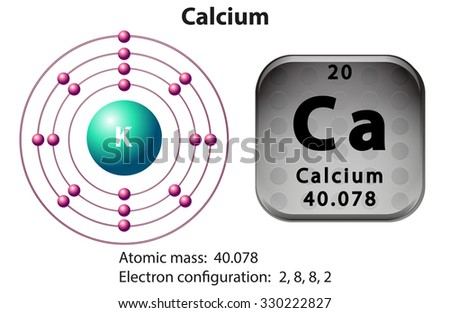 Symbol And Electron Diagram For Calcium Illustration