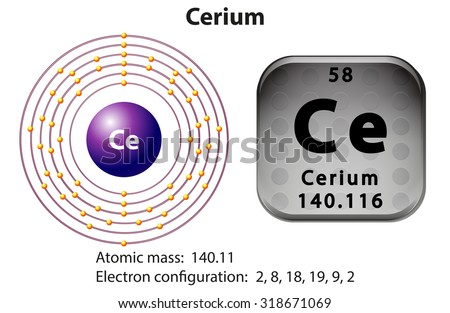 Orbital Diagram For Cerium Diy Enthusiasts Wiring Diagrams