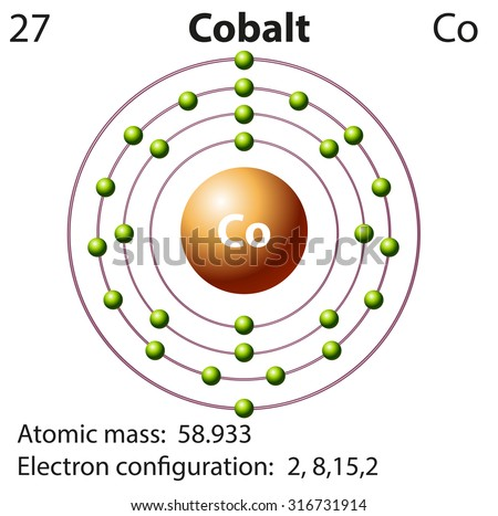 Diagram Representation Element Magnesium Neutrons Protons
