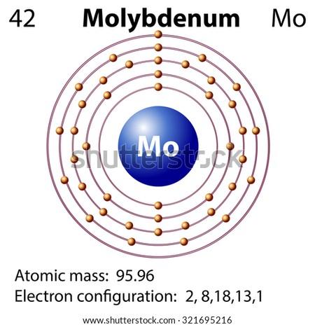 Symbol Electron Diagram Molybdenum Illustration Stock Photo Photo