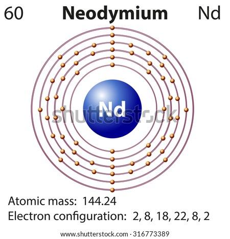 Symbol Electron Diagram Neodymium Illustration Stock Vector