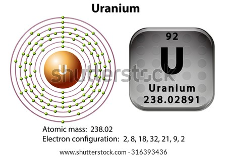 Symbol electron diagram uranium illustration stock vector 316393436 symbol and electron diagram for uranium illustration ccuart Gallery