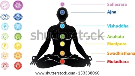 Symbols of seven chakras and man silhouette vector - stock vector