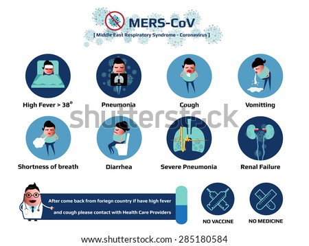 Symptoms of Mers-CoV (Middle East respiratory syndrome coronavirus) infographic, vector illustration. - stock vector