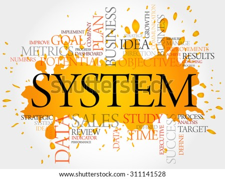 System word cloud, business concept - stock vector