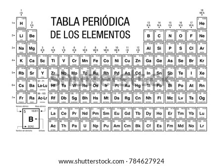 Stock images royalty free images vectors shutterstock tabla periodica de los elementos periodic table of elements in spanish language black and urtaz Choice Image