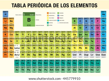 Tabla periodica de los elementos periodic stock vector 445779910 tabla periodica de los elementos periodic table of elements in spanish language chemistry urtaz Image collections