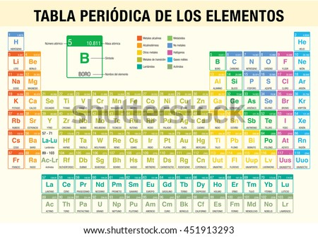 Tabla periodica de los elementos periodic stock vector 451913293 tabla periodica de los elementos periodic table of elements in spanish language chemistry urtaz Gallery
