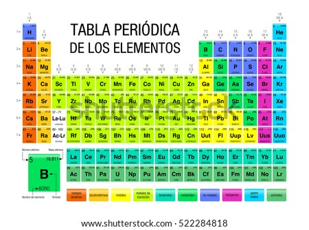 Tabla periodica de los elementos periodic vectores en stock tabla periodica de los elementos periodic table of elements in spanish language chemistry urtaz